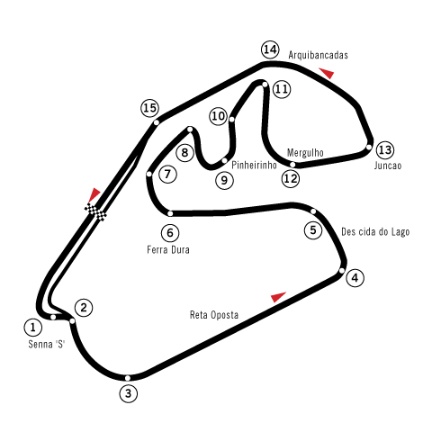 circuit d'interlagos