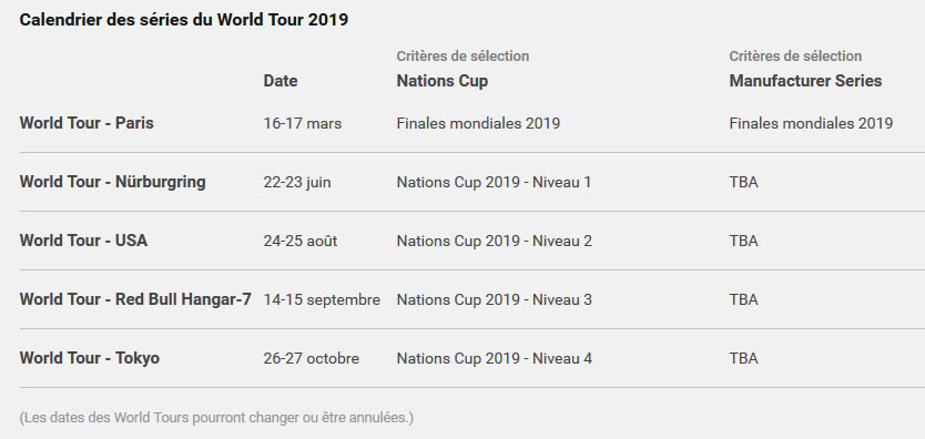 Calendrier du World Tour 2019